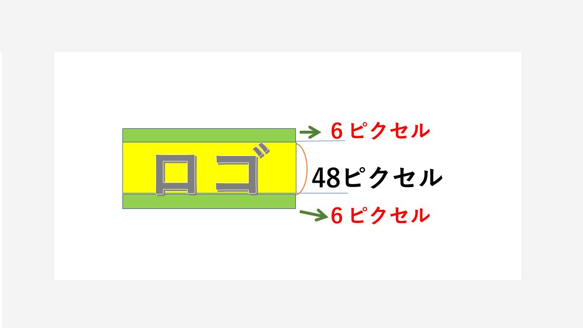 AMP 構造化データ エラー